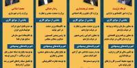 اینفوگرافی / با چهار وزیر ایده ای دولت آشنا گردید
